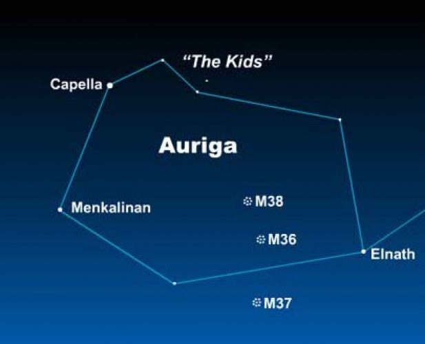 Auriga star constellation