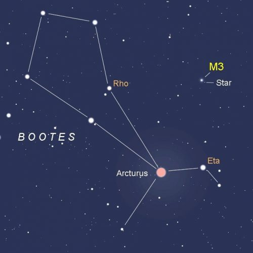 Bootes constellation star names