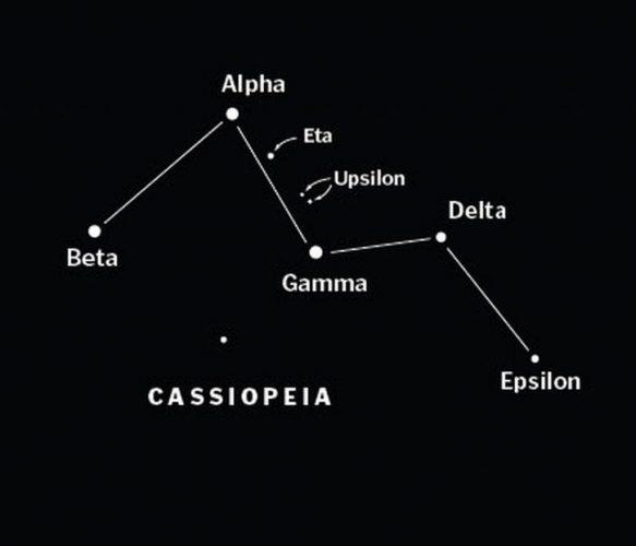 Cassiopeia constellation stars