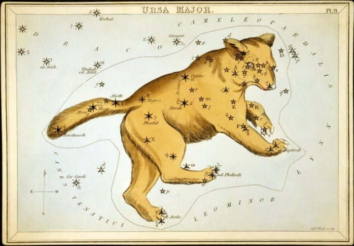 Ursa major mythology