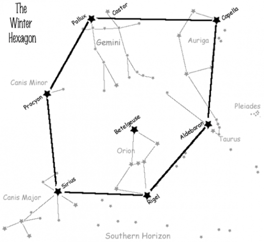 Find winter hexagon