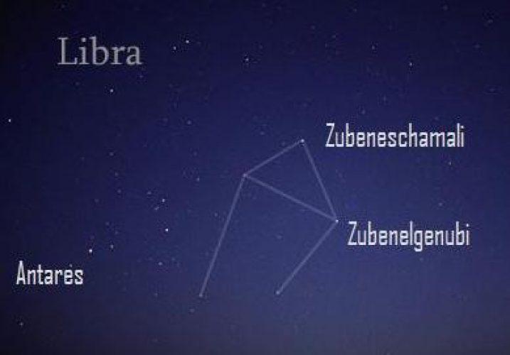 Libra star names