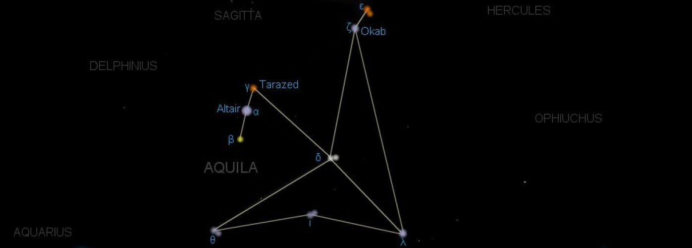 Aquila constellation star names